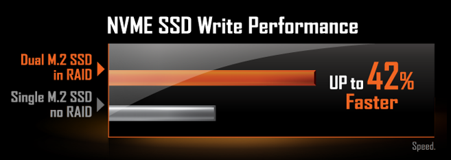 ssd%20pcle%20M-2.PNG